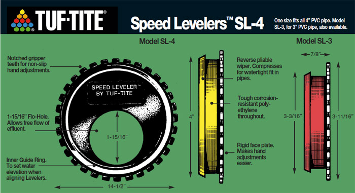 speed-levelers-2